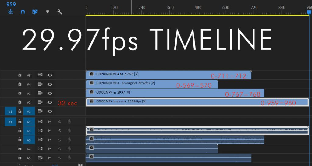Working on a 29.97 Timeline