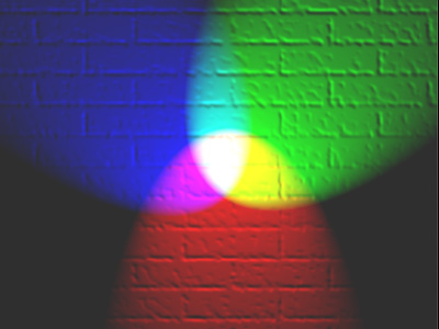 RGB illumination demonstrated: Red, green and blue lights showing secondary colours with white as FFFFFF [en:User:Bb3cxv, CC BY-SA 3.0 http://creativecommons.org/licenses/by-sa/3.0/, via Wikimedia Commons]