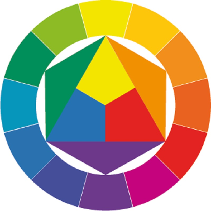 Color Wheel according to a definition of Johannes Itten 1961 [source: Zeichner: Malte Ahrens, Public domain, via Wikimedia Commons]